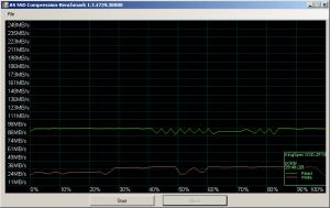 KingSpec KSD-ZF1 Compression
